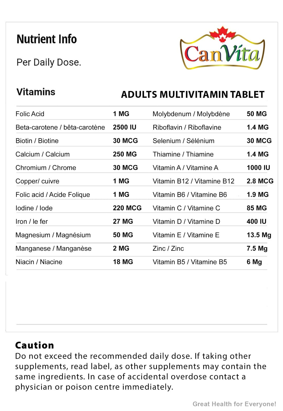 Canvita Adult multivitamin tablet ingredients